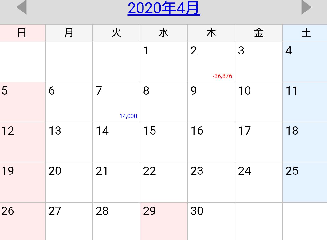 2020年4月日別収支表