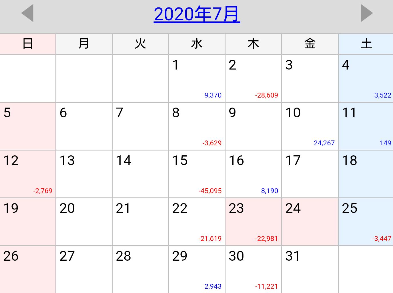 2020年7月稼働日別収支表