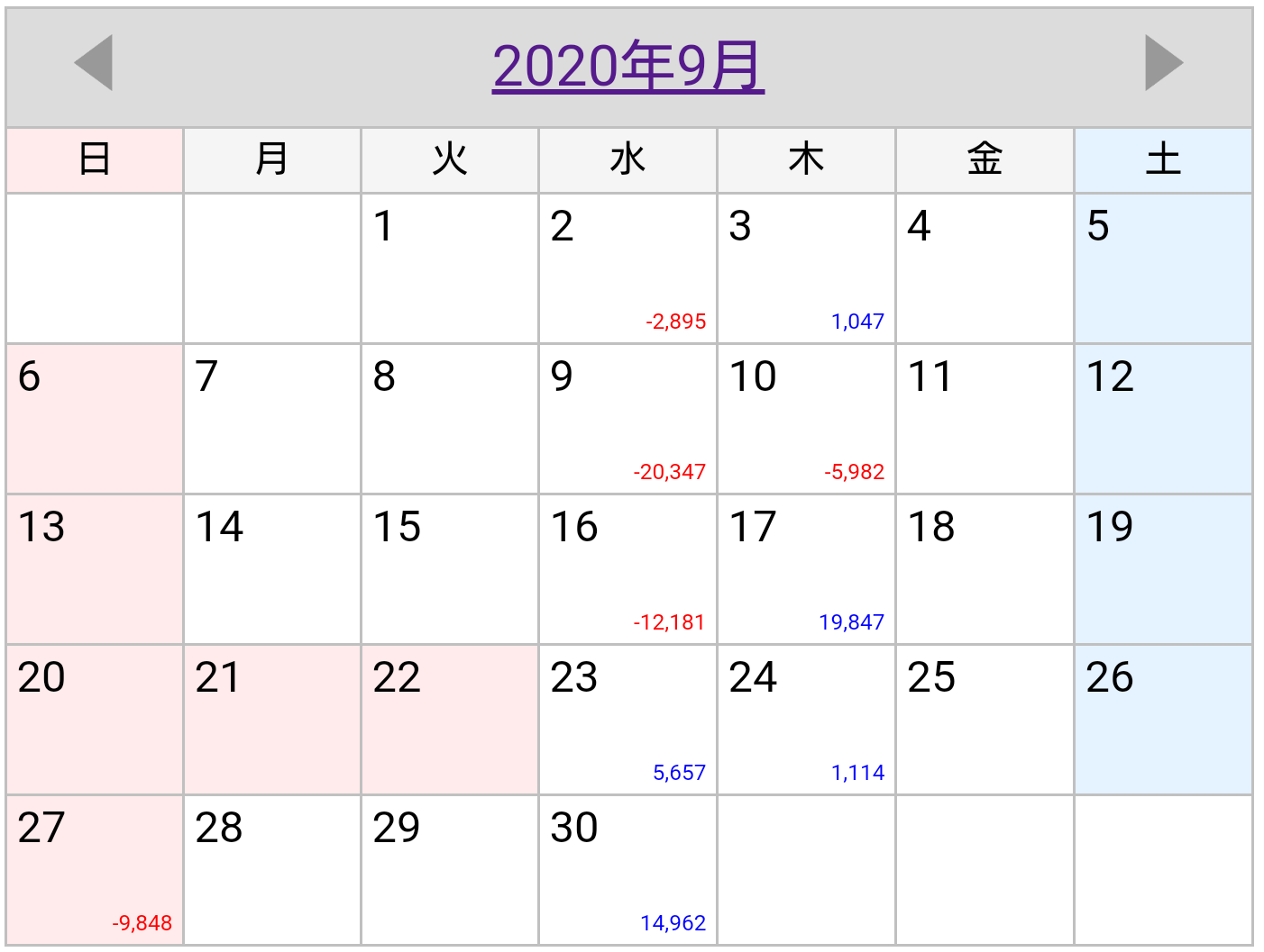 2020年9月日別収支カレンダー