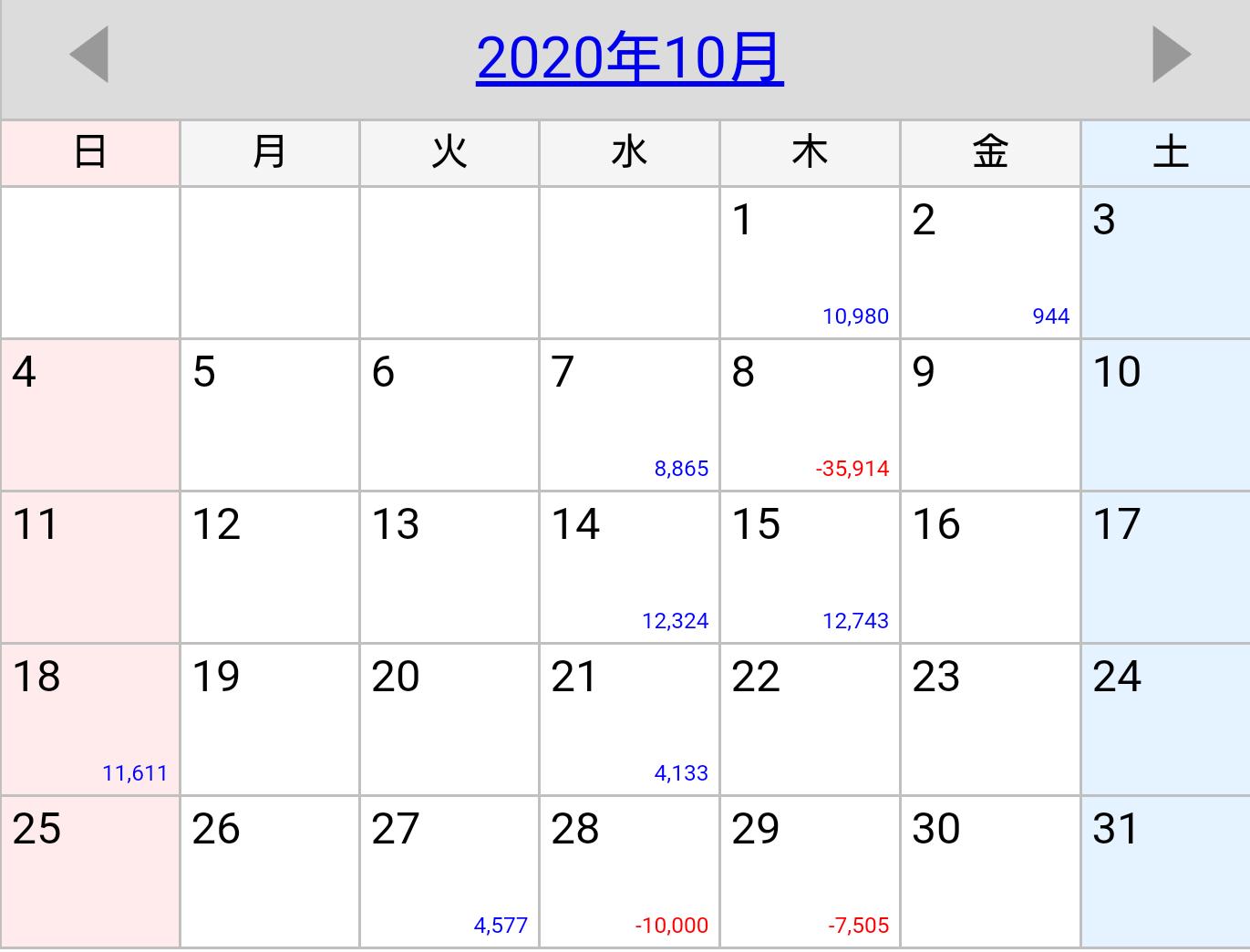2020年10月収支カレンダー