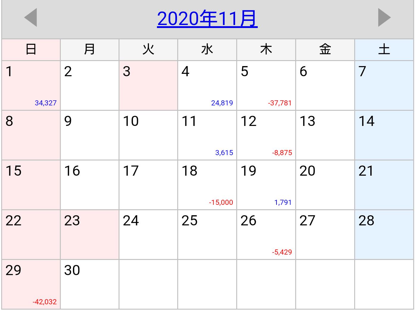 2020年11月収支カレンダー