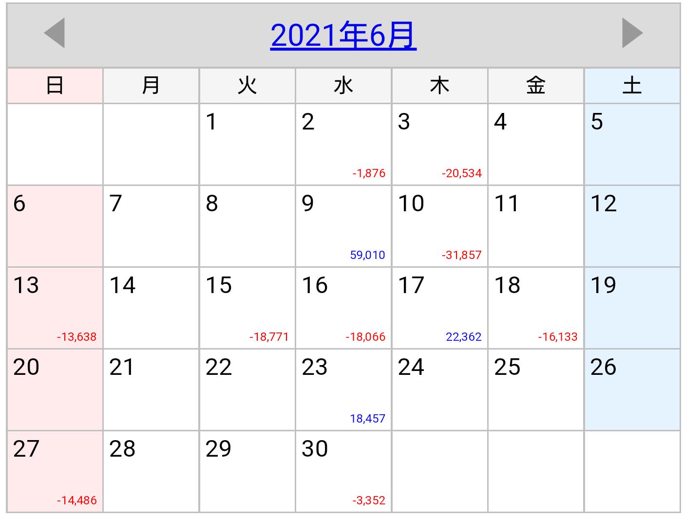 2021年6月収支カレンダー