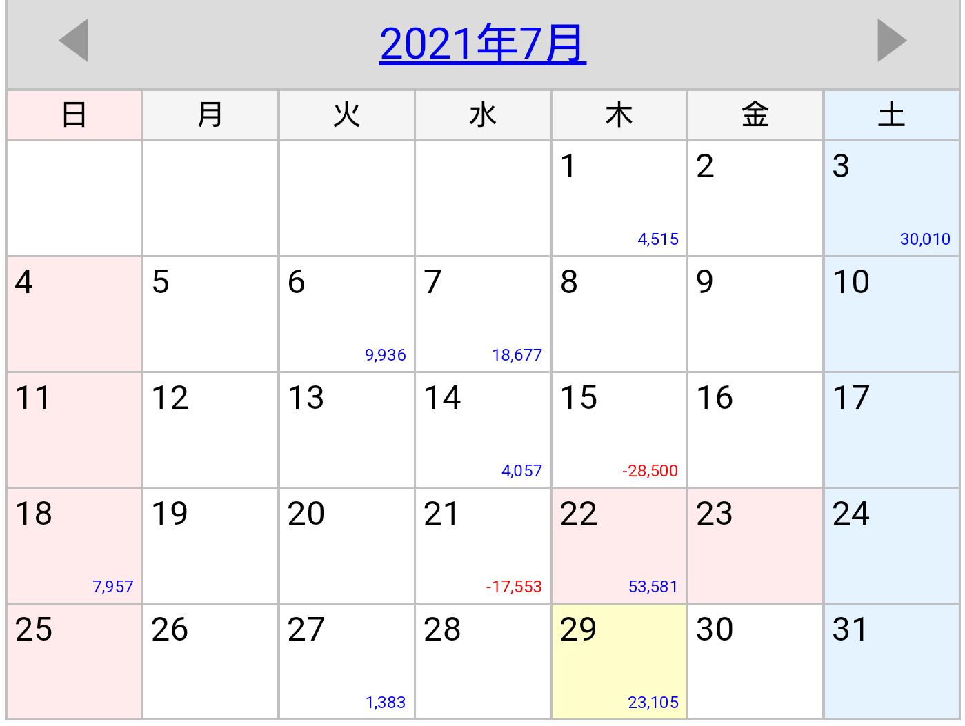 2021年7月収支カレンダー